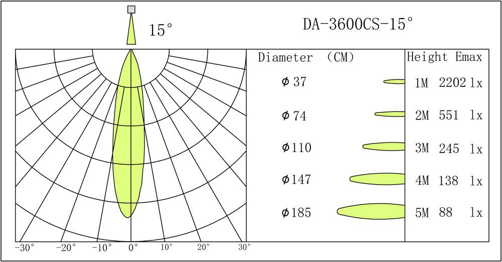 DA-3600CS-2.jpg