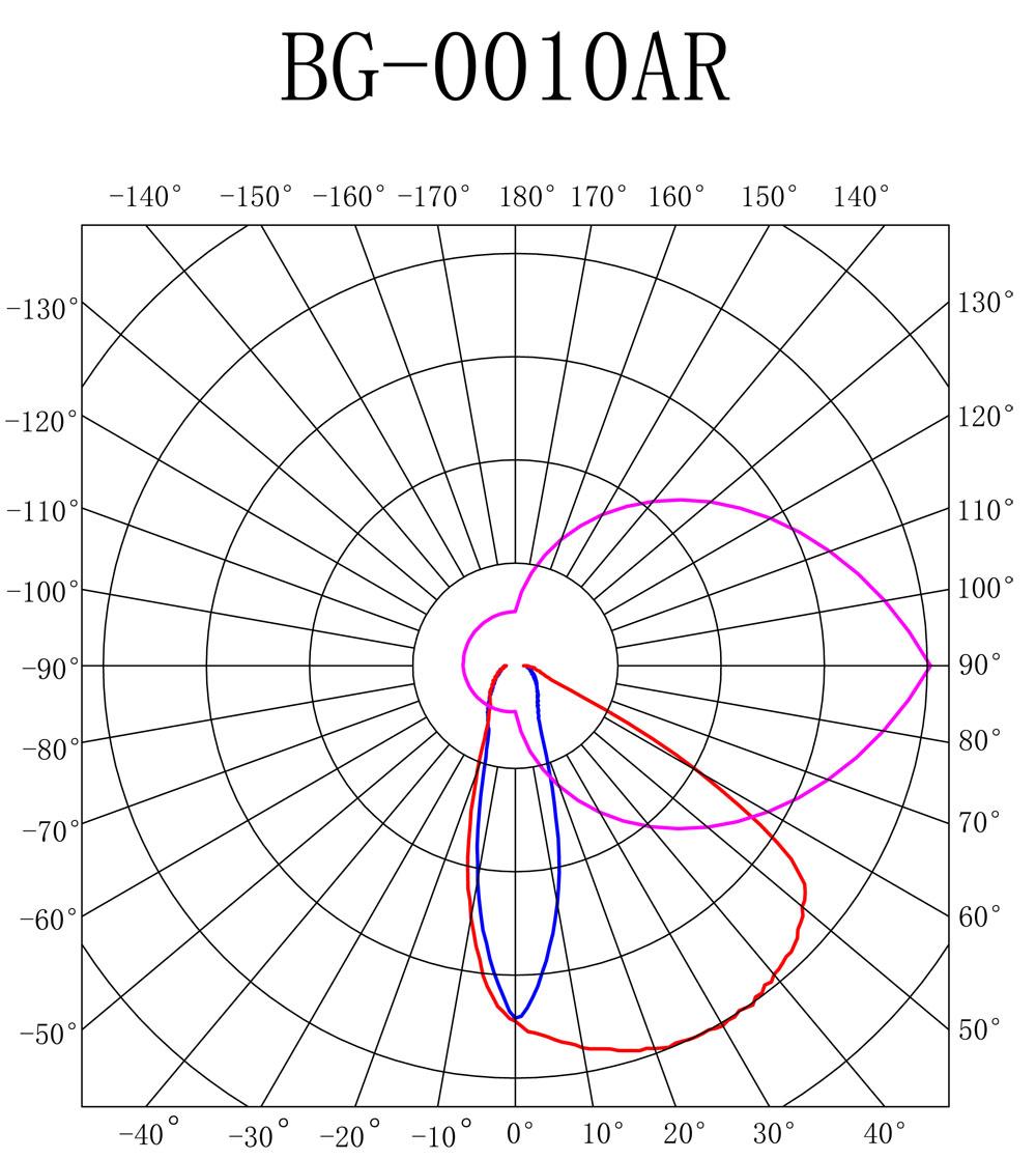 BG-0010AR-2.jpg