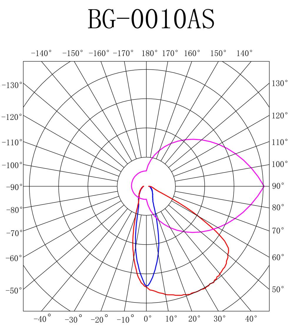 BG-0010AS-2.jpg