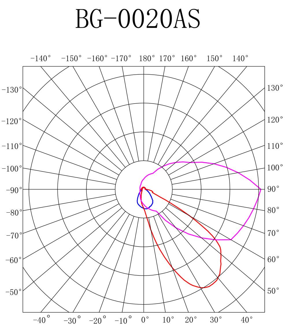 BG-0020AS-2.jpg